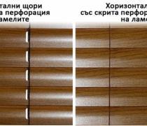 Горизонтальные шторы BlackOut